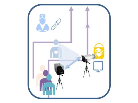 検温サーモカメラによる 温度測定ソリューションのご提案